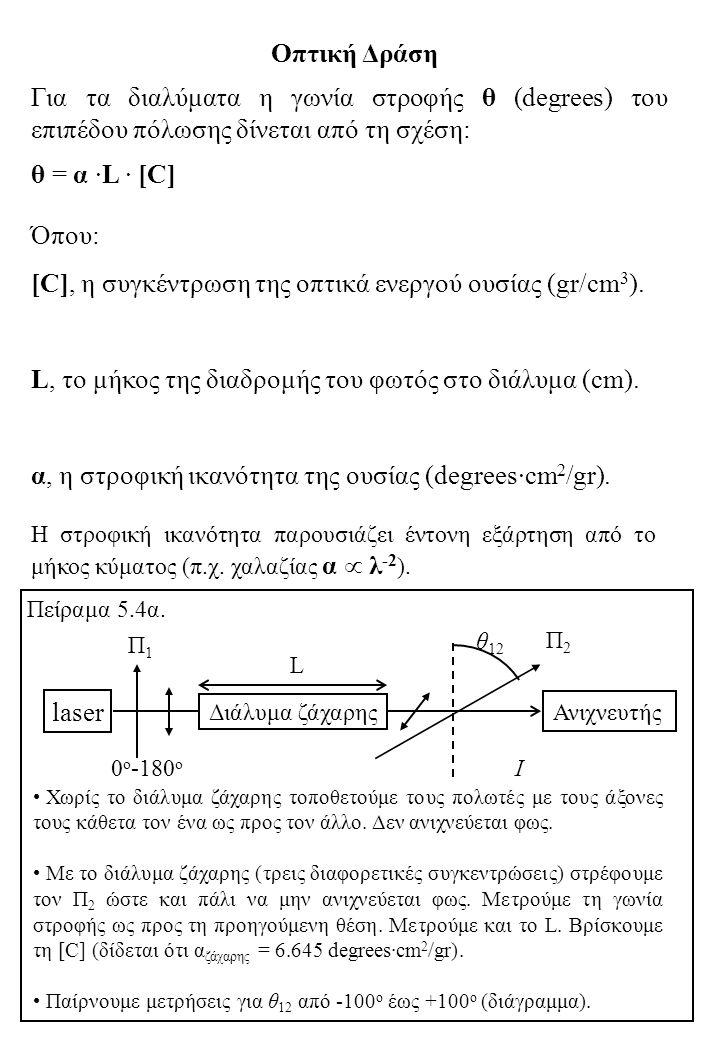 [C], η συγκέντρωση της οπτικά ενεργού ουσίας (gr/cm3).